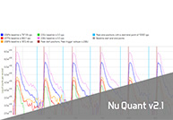 New version of Nu Quant software launched for Attom HR-ICP-MS