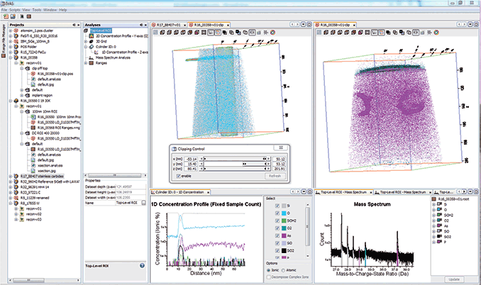 IVAS - Integrated Visualization and Analysis Software for